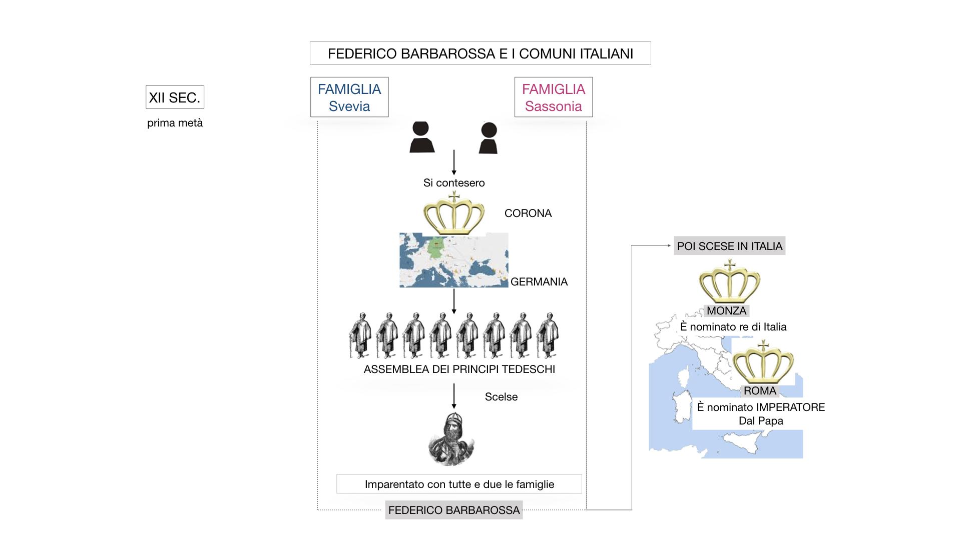 STORIA FEDERICO BARBAROSSA-MOVIMENTI RELIGIOSI_SIMULAZIONE_estesa.015