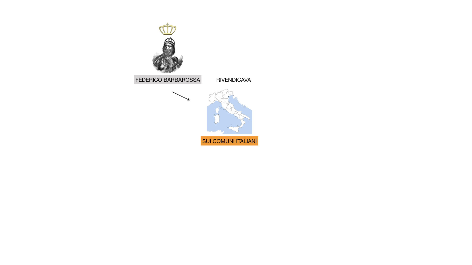 STORIA FEDERICO BARBAROSSA-MOVIMENTI RELIGIOSI_SIMULAZIONE_estesa.017