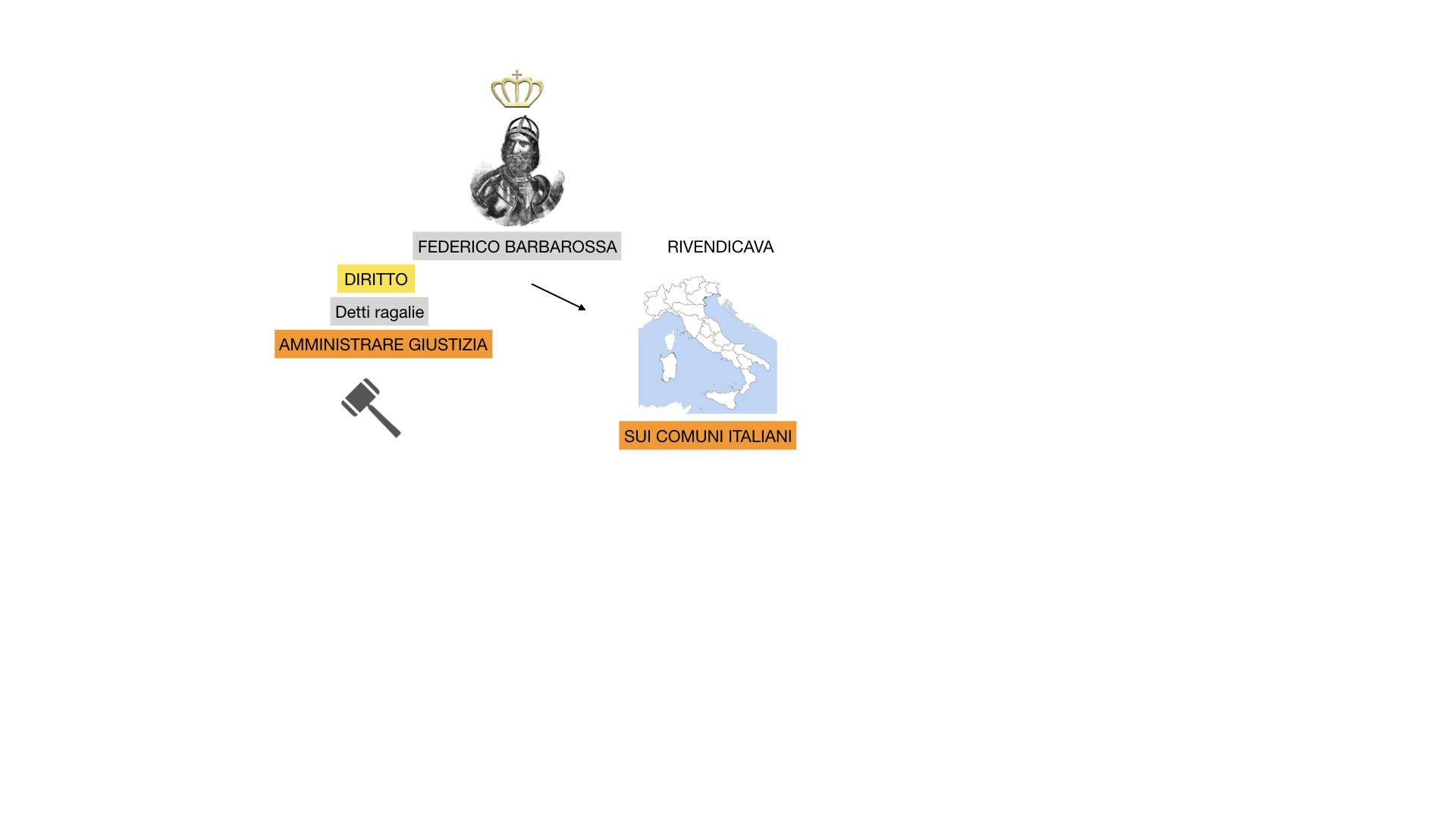 STORIA FEDERICO BARBAROSSA-MOVIMENTI RELIGIOSI_SIMULAZIONE_estesa.018