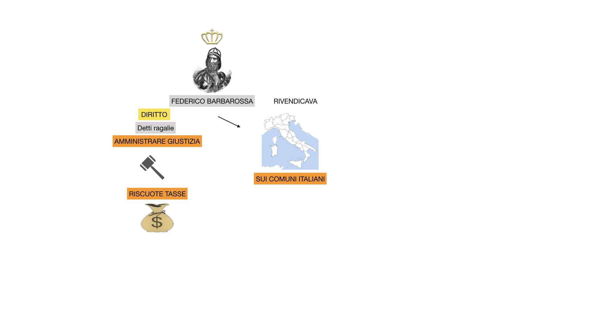 STORIA FEDERICO BARBAROSSA-MOVIMENTI RELIGIOSI_SIMULAZIONE_estesa.019