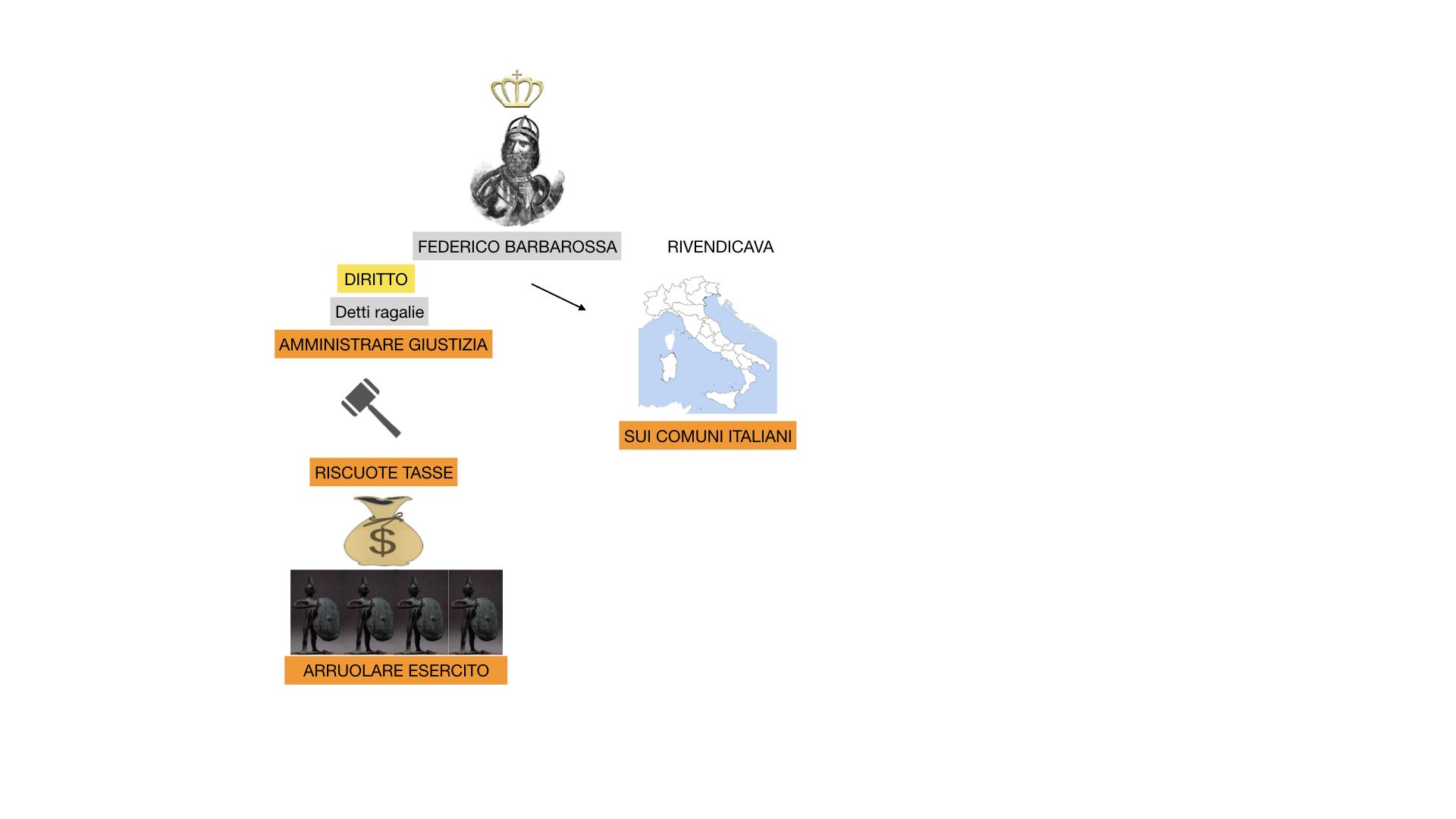 STORIA FEDERICO BARBAROSSA-MOVIMENTI RELIGIOSI_SIMULAZIONE_estesa.020