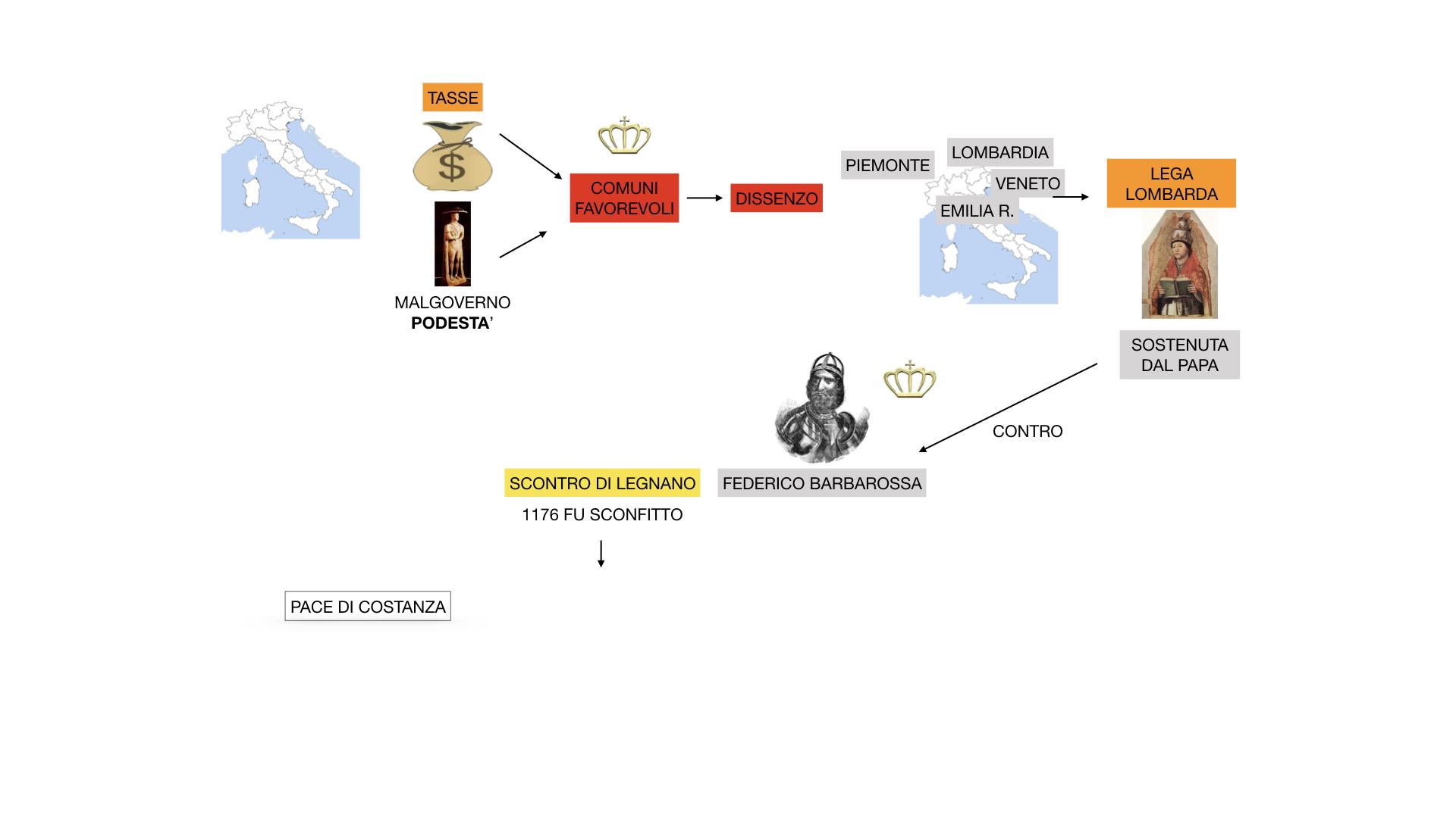 STORIA FEDERICO BARBAROSSA-MOVIMENTI RELIGIOSI_SIMULAZIONE_estesa.043