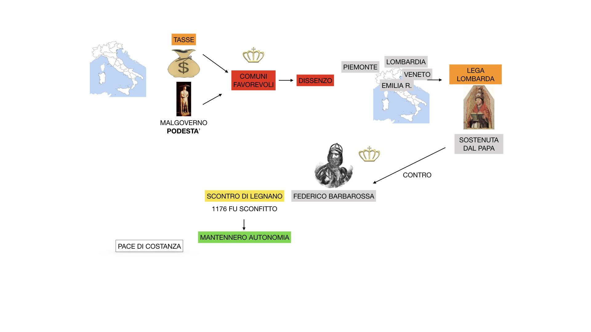 STORIA FEDERICO BARBAROSSA-MOVIMENTI RELIGIOSI_SIMULAZIONE_estesa.044