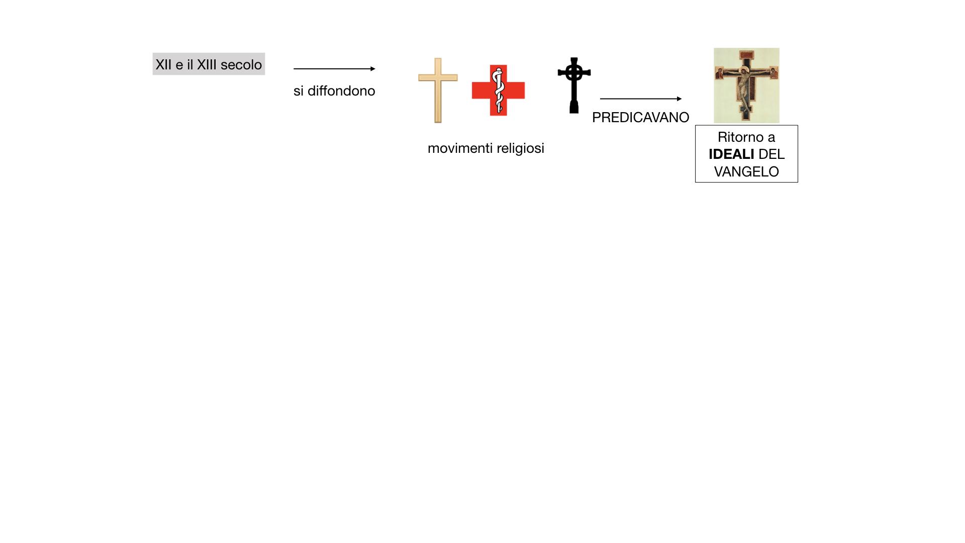 STORIA FEDERICO BARBAROSSA-MOVIMENTI RELIGIOSI_SIMULAZIONE_estesa.055