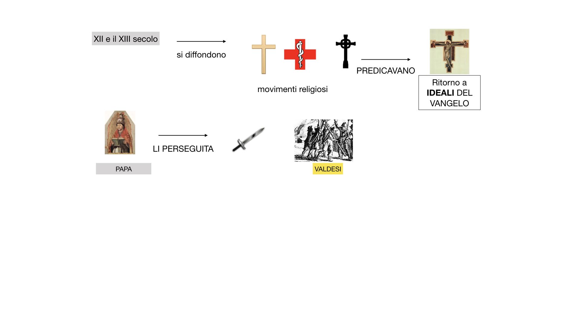 STORIA FEDERICO BARBAROSSA-MOVIMENTI RELIGIOSI_SIMULAZIONE_estesa.058