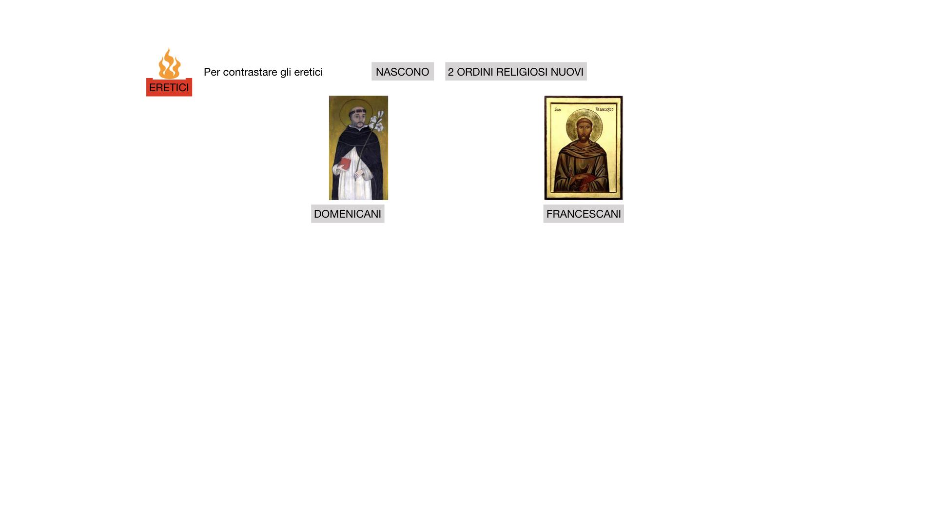 STORIA FEDERICO BARBAROSSA-MOVIMENTI RELIGIOSI_SIMULAZIONE_estesa.066