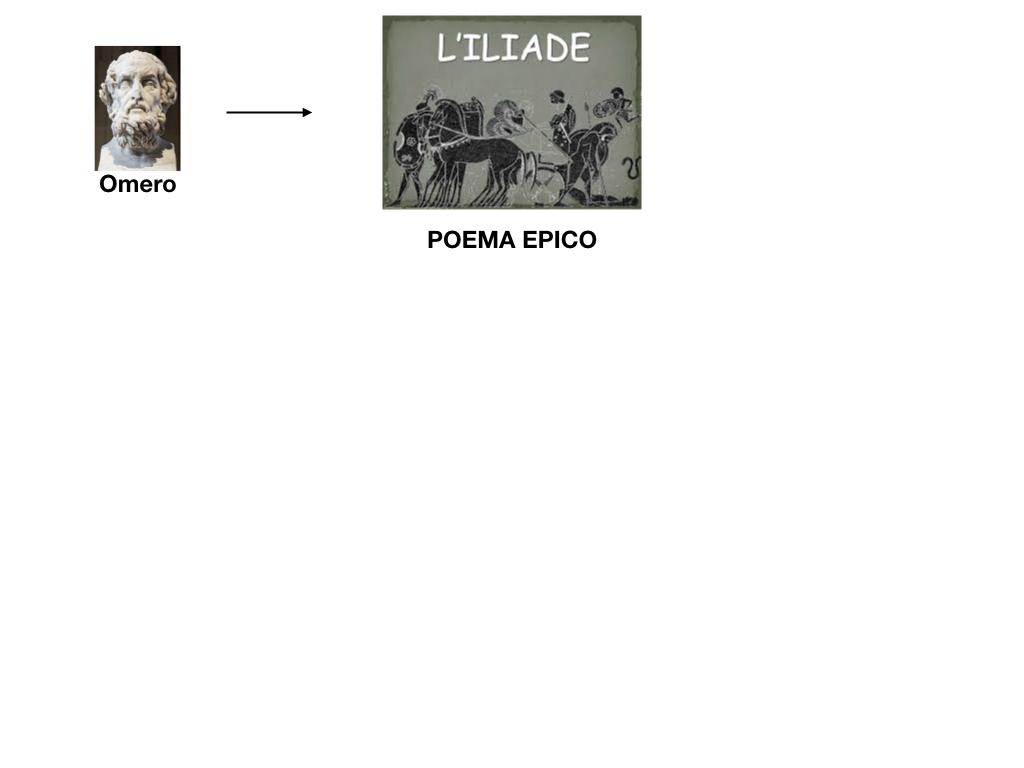 4. EPICA_TRAMA_ILIADE_SIMULAZIONE.003