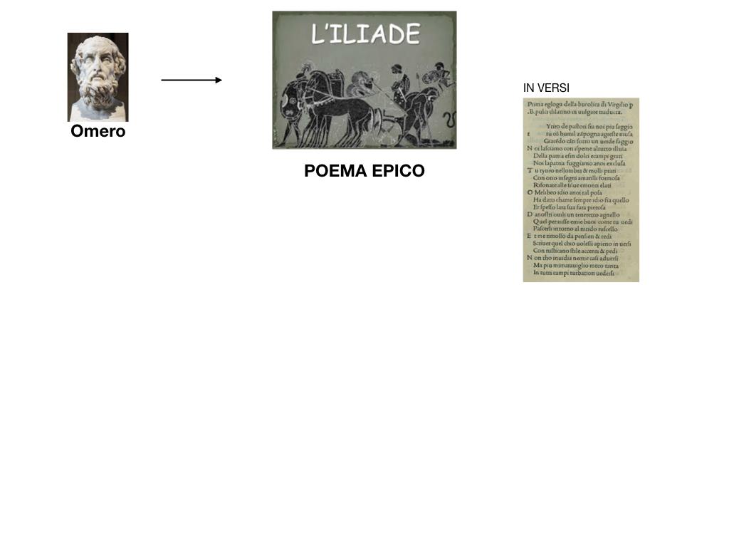 4. EPICA_TRAMA_ILIADE_SIMULAZIONE.004