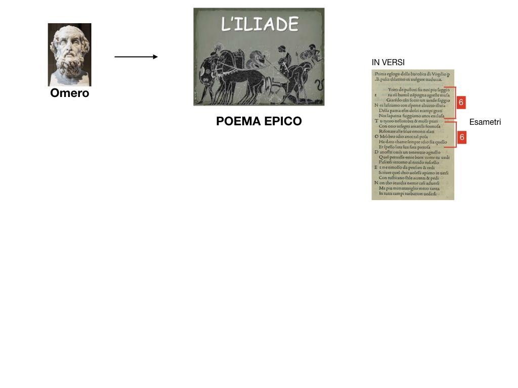 4. EPICA_TRAMA_ILIADE_SIMULAZIONE.005
