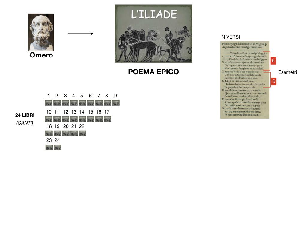 4. EPICA_TRAMA_ILIADE_SIMULAZIONE.006