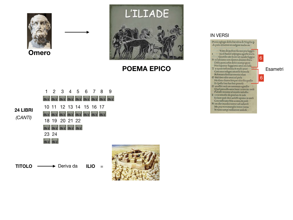 4. EPICA_TRAMA_ILIADE_SIMULAZIONE.008