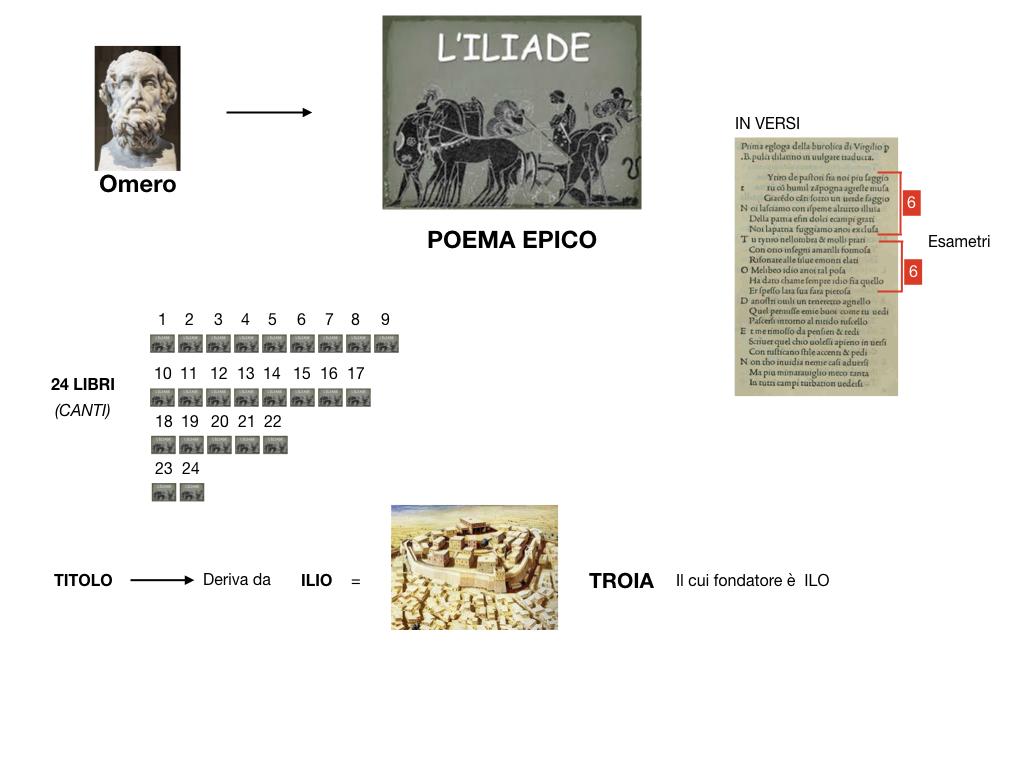 4. EPICA_TRAMA_ILIADE_SIMULAZIONE.009