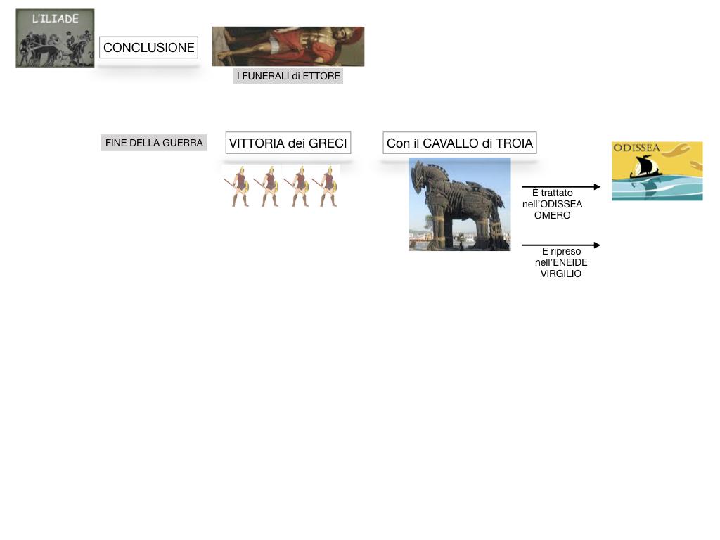 4. EPICA_TRAMA_ILIADE_SIMULAZIONE.051