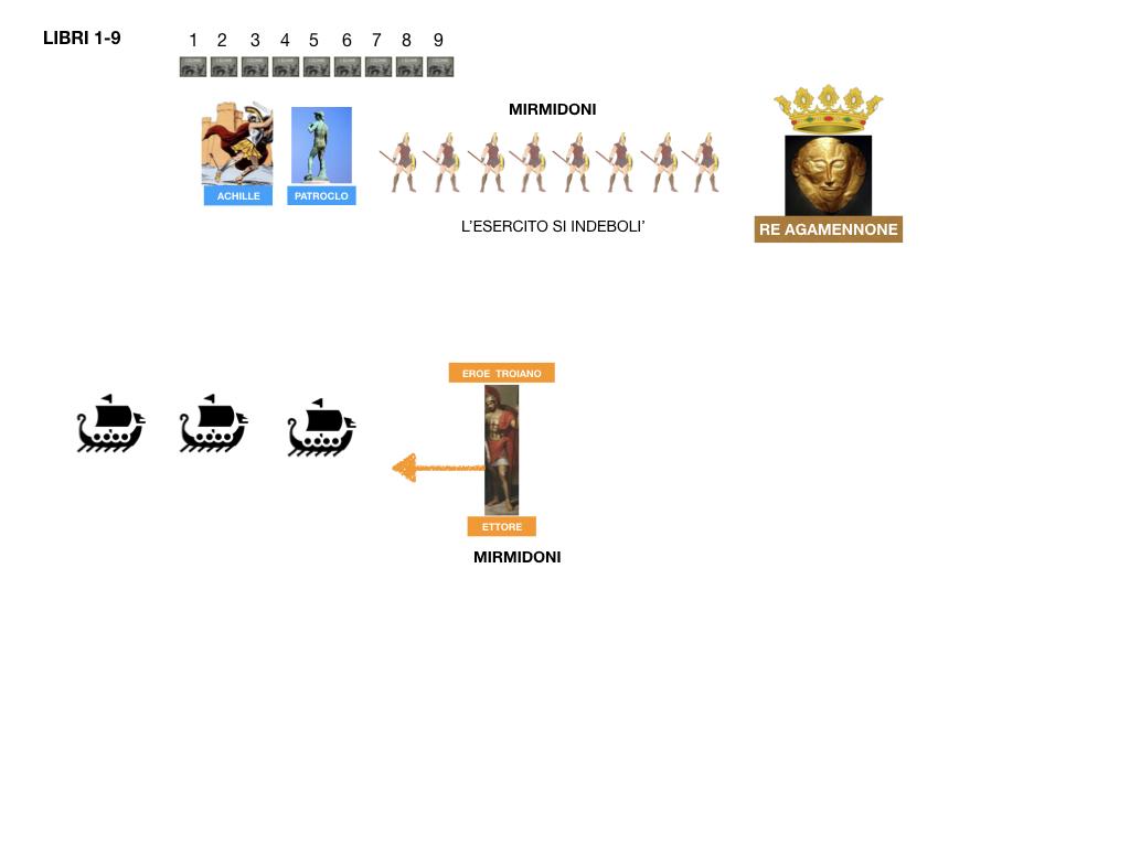 4. EPICA_TRAMA_ILIADE_SIMULAZIONE.083