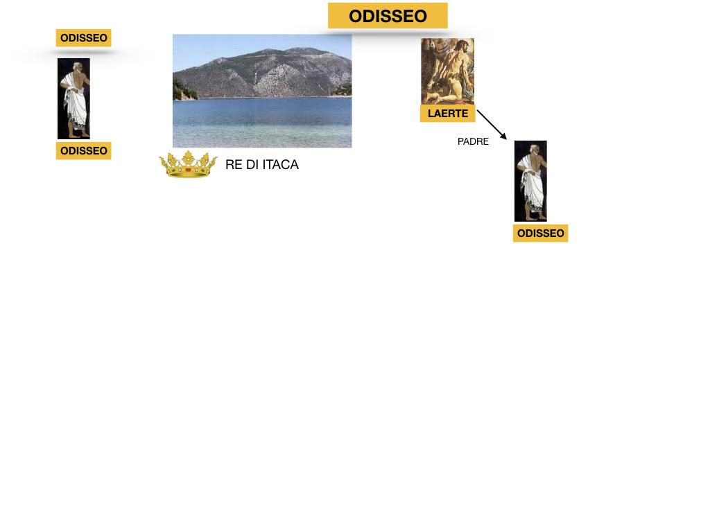2.ODISSEA_PERSONAGGI_SIMULAZIONE.004