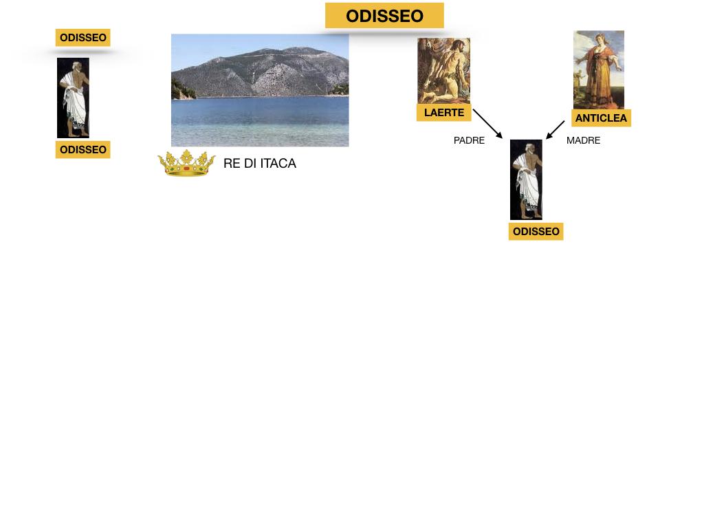 2.ODISSEA_PERSONAGGI_SIMULAZIONE.005