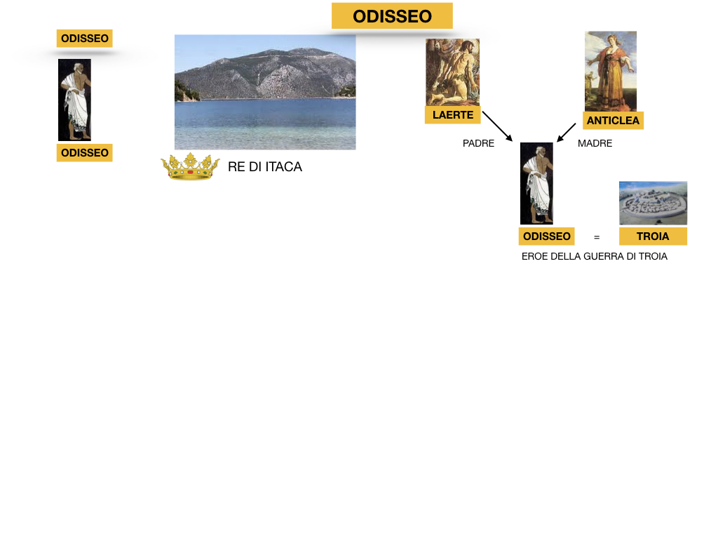 2.ODISSEA_PERSONAGGI_SIMULAZIONE.006