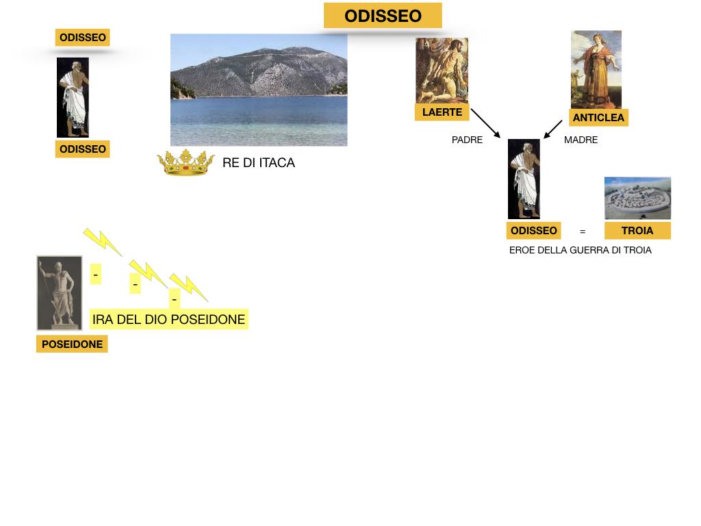 2.ODISSEA_PERSONAGGI_SIMULAZIONE.007