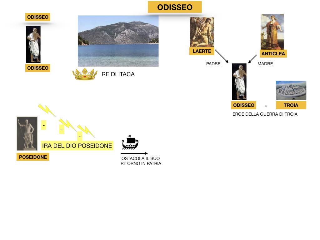2.ODISSEA_PERSONAGGI_SIMULAZIONE.008
