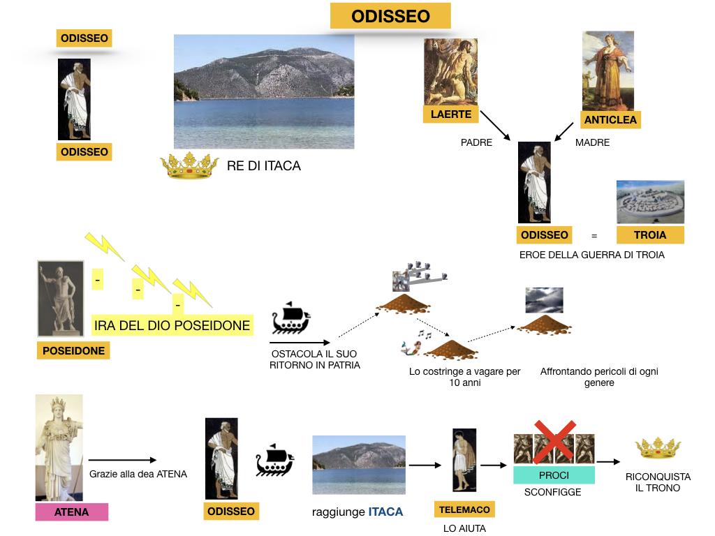 2.ODISSEA_PERSONAGGI_SIMULAZIONE.016