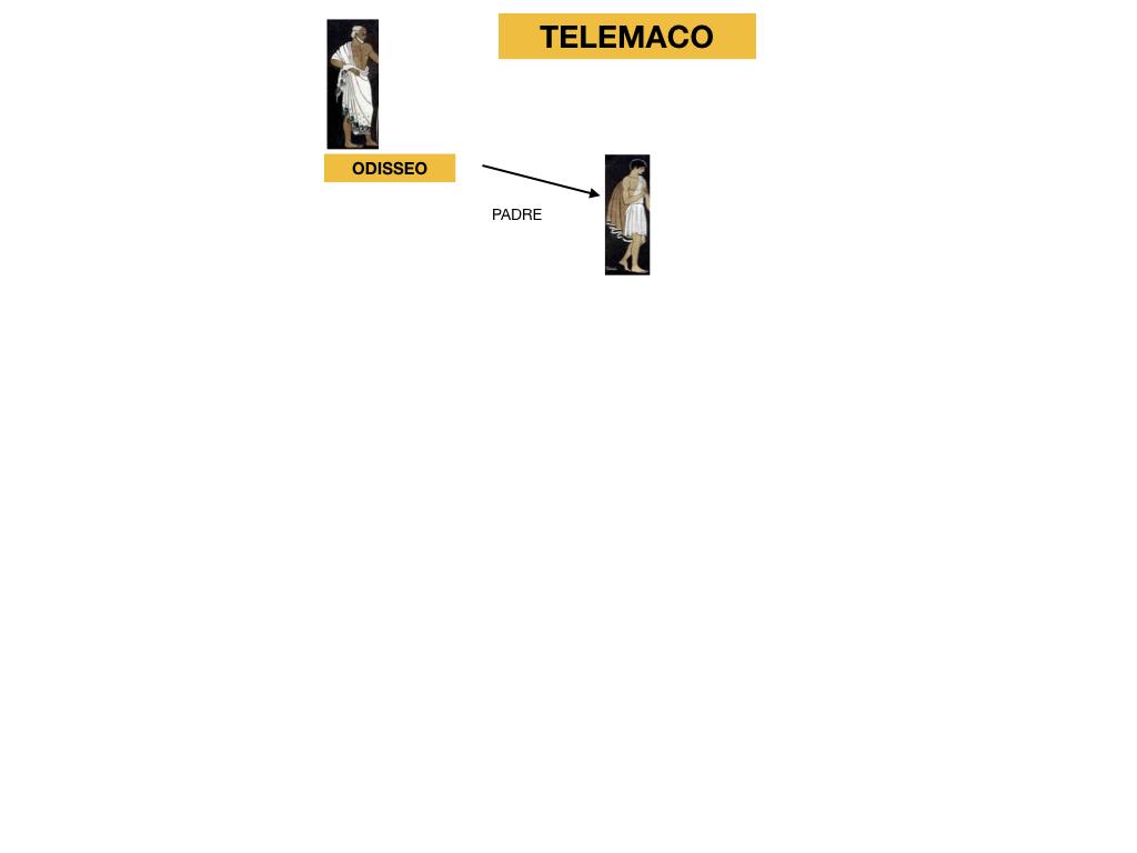 2.ODISSEA_PERSONAGGI_SIMULAZIONE.019
