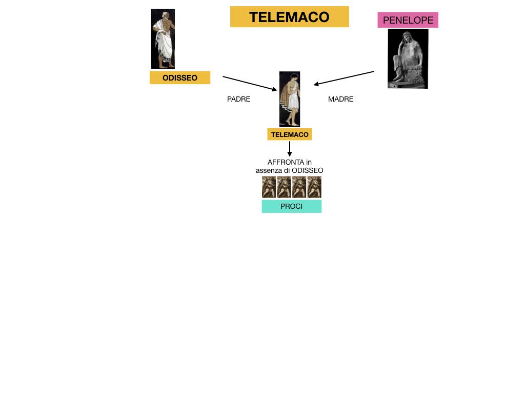 2.ODISSEA_PERSONAGGI_SIMULAZIONE.021