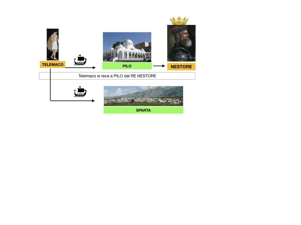2.ODISSEA_PERSONAGGI_SIMULAZIONE.031