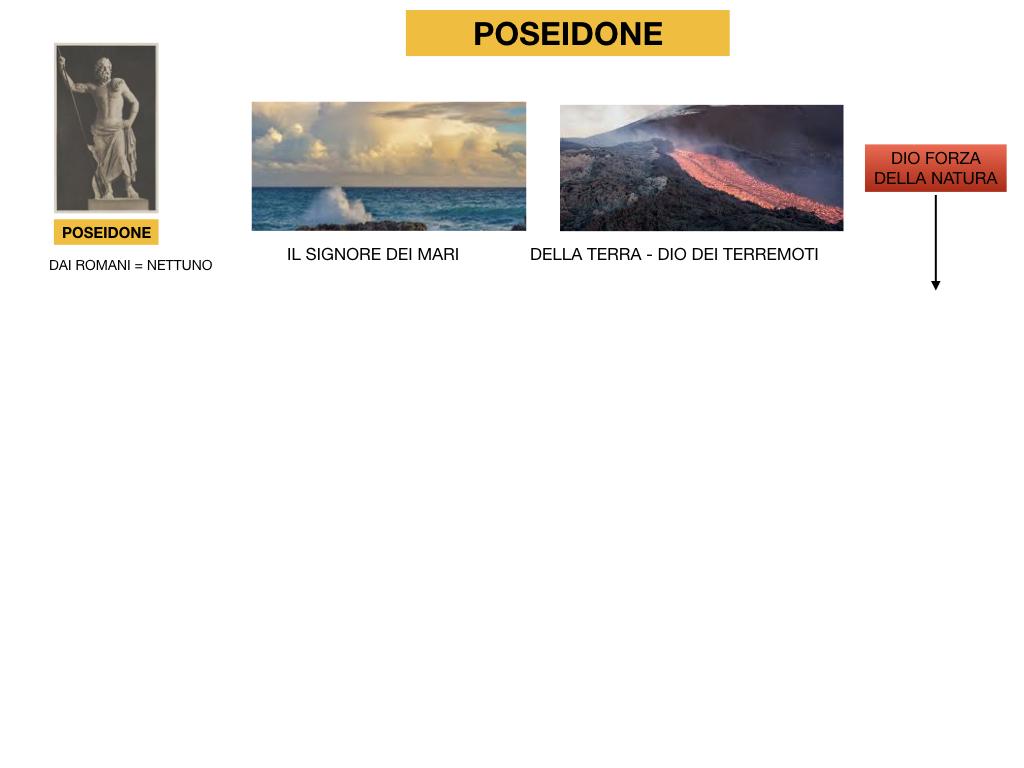 2.ODISSEA_PERSONAGGI_SIMULAZIONE.076