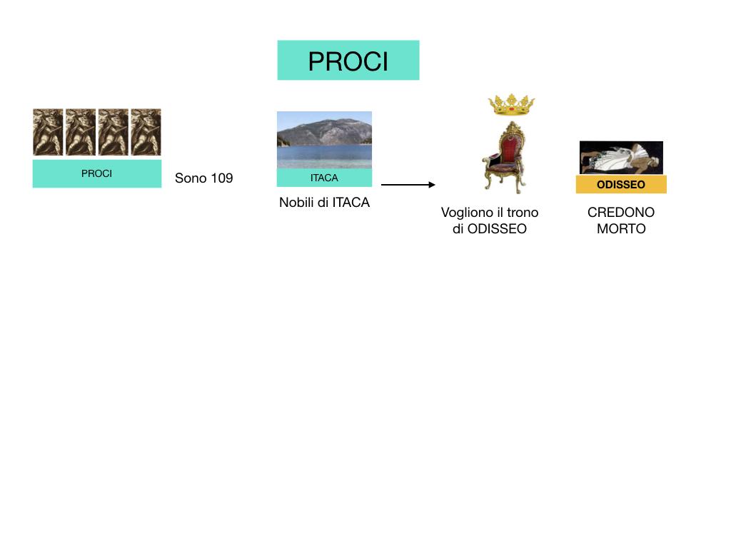 2.ODISSEA_PERSONAGGI_SIMULAZIONE.125