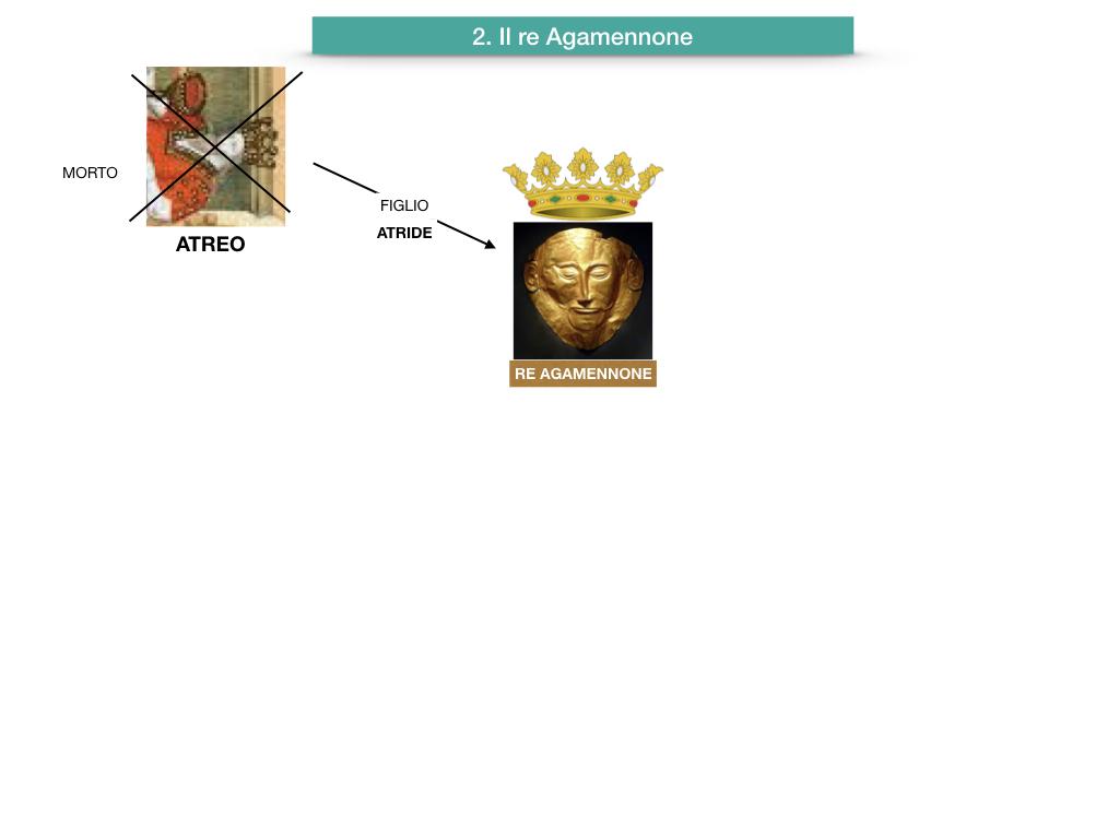 5. EPICA_I PROTAGONISTI_SIMULAZIONE.025
