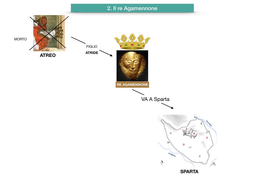 5. EPICA_I PROTAGONISTI_SIMULAZIONE.026