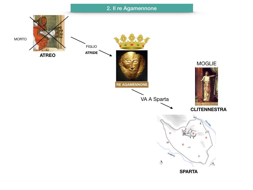 5. EPICA_I PROTAGONISTI_SIMULAZIONE.027