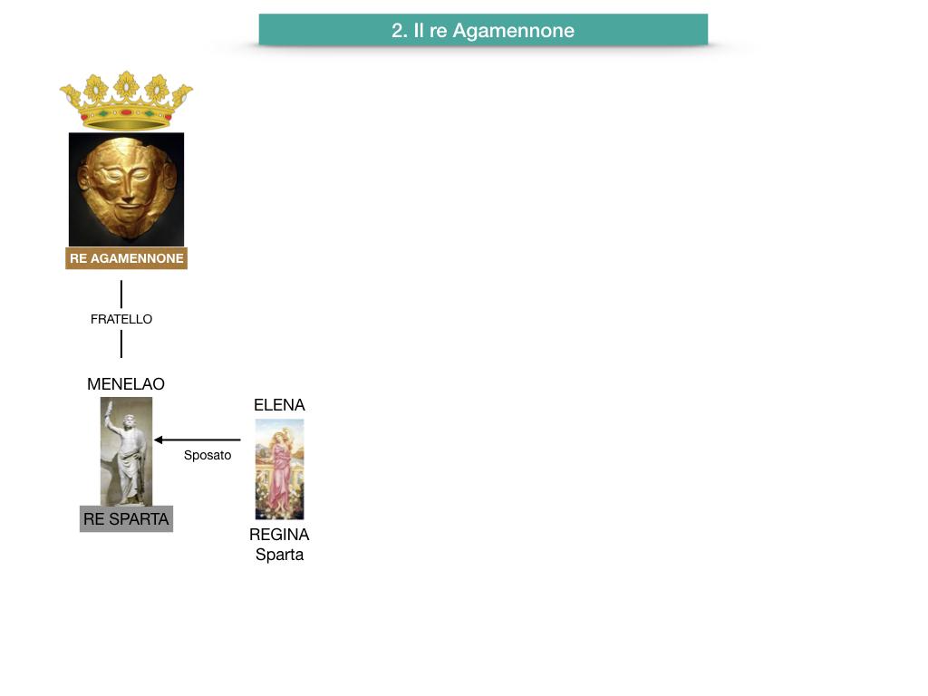 5. EPICA_I PROTAGONISTI_SIMULAZIONE.030