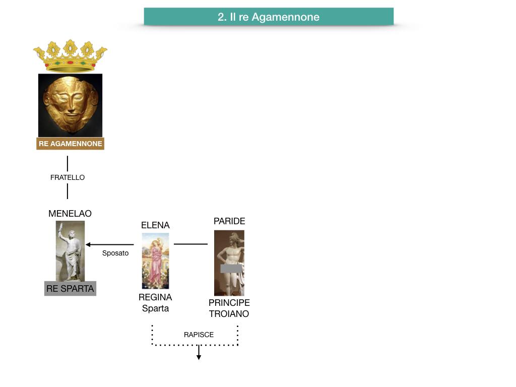 5. EPICA_I PROTAGONISTI_SIMULAZIONE.031