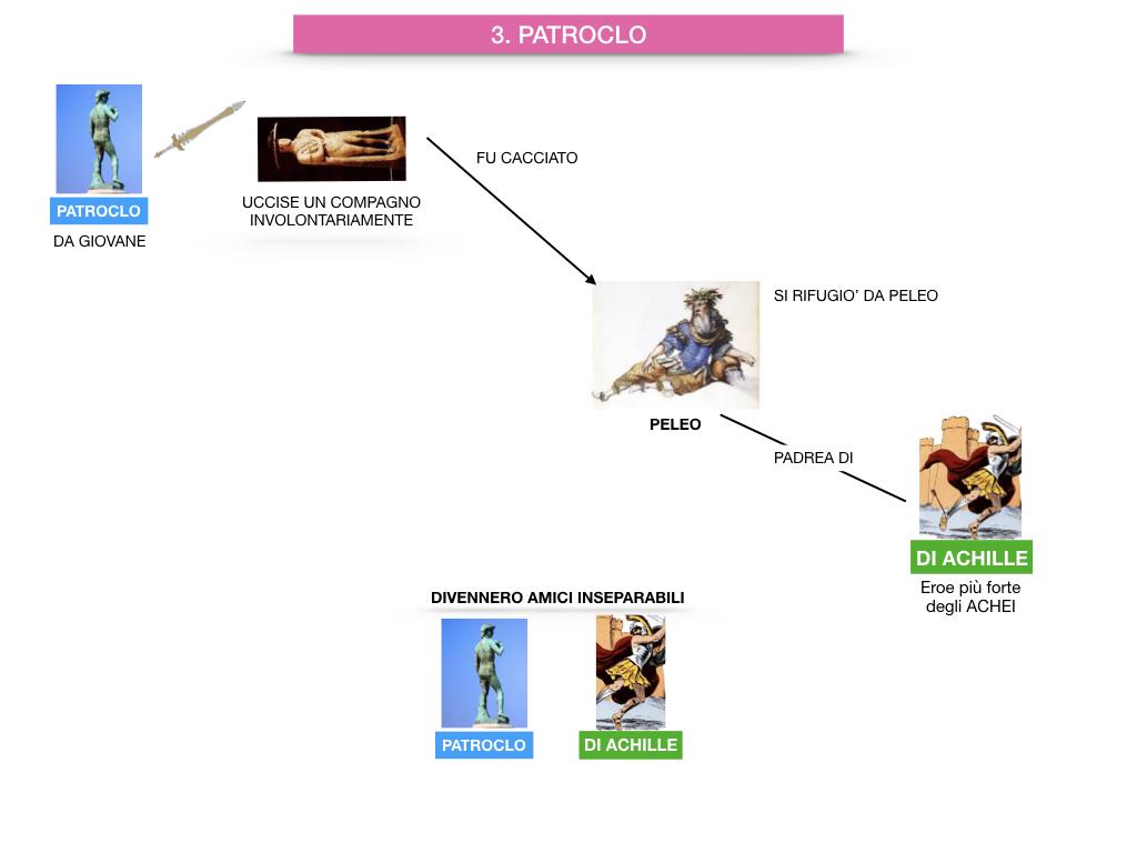 5. EPICA_I PROTAGONISTI_SIMULAZIONE.048