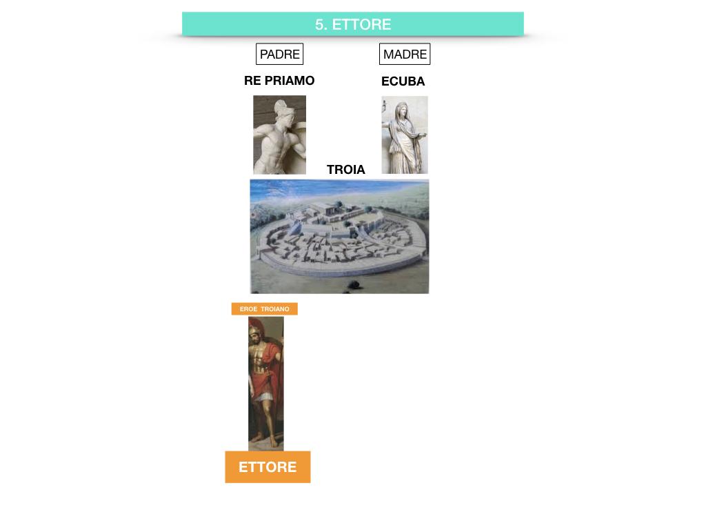 5. EPICA_I PROTAGONISTI_SIMULAZIONE.064