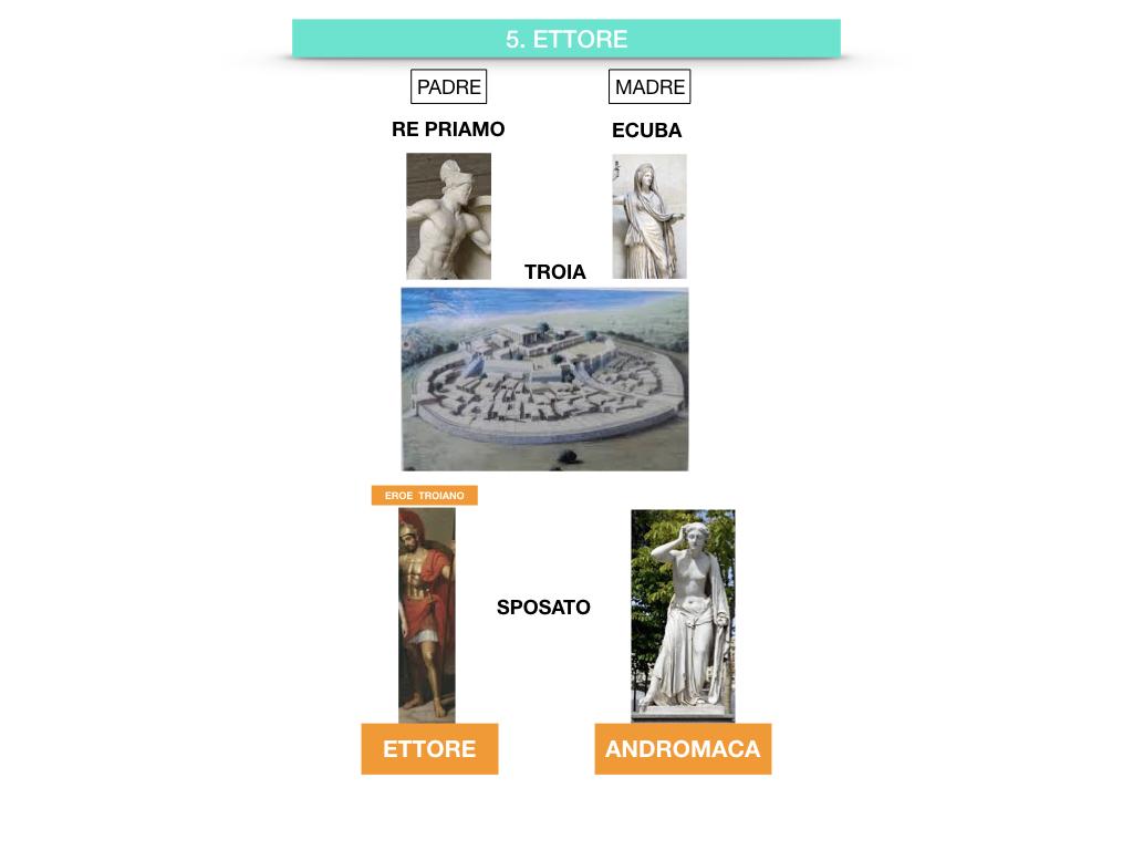 5. EPICA_I PROTAGONISTI_SIMULAZIONE.065