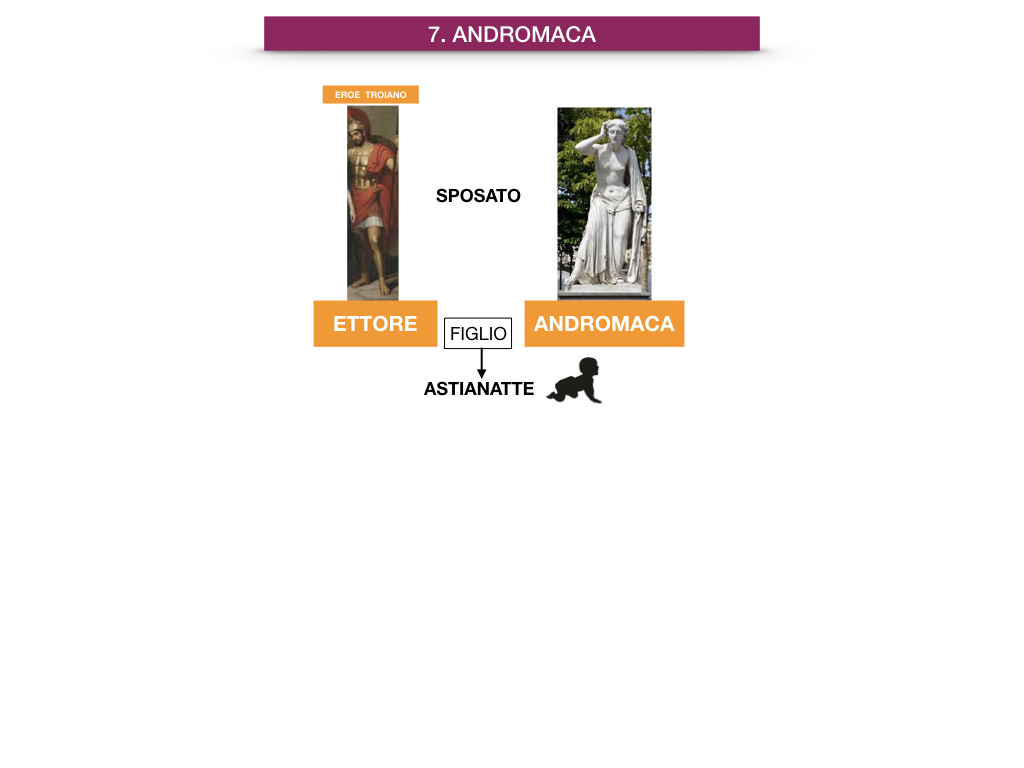 5. EPICA_I PROTAGONISTI_SIMULAZIONE.080