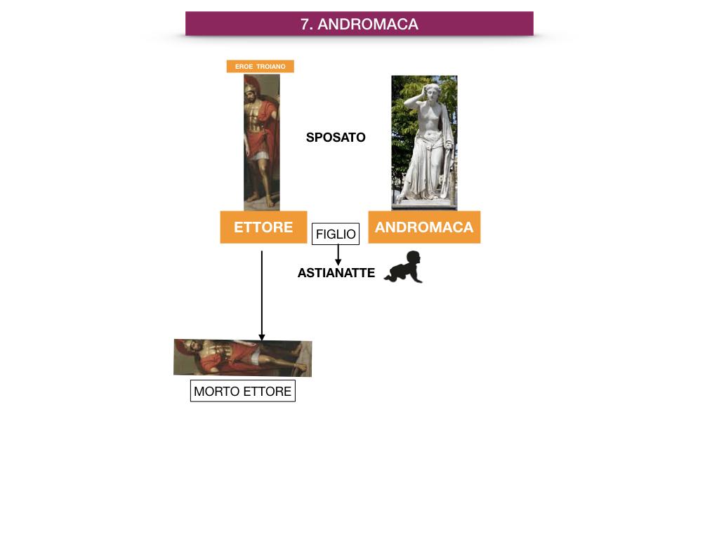 5. EPICA_I PROTAGONISTI_SIMULAZIONE.081