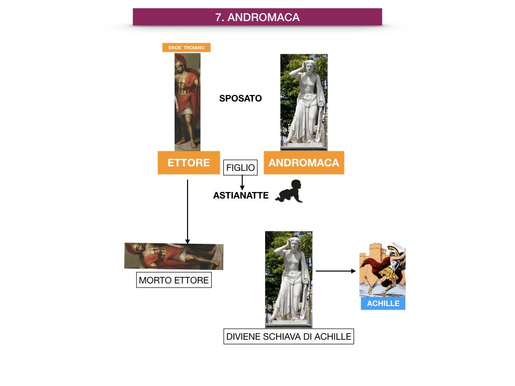 5. EPICA_I PROTAGONISTI_SIMULAZIONE.082