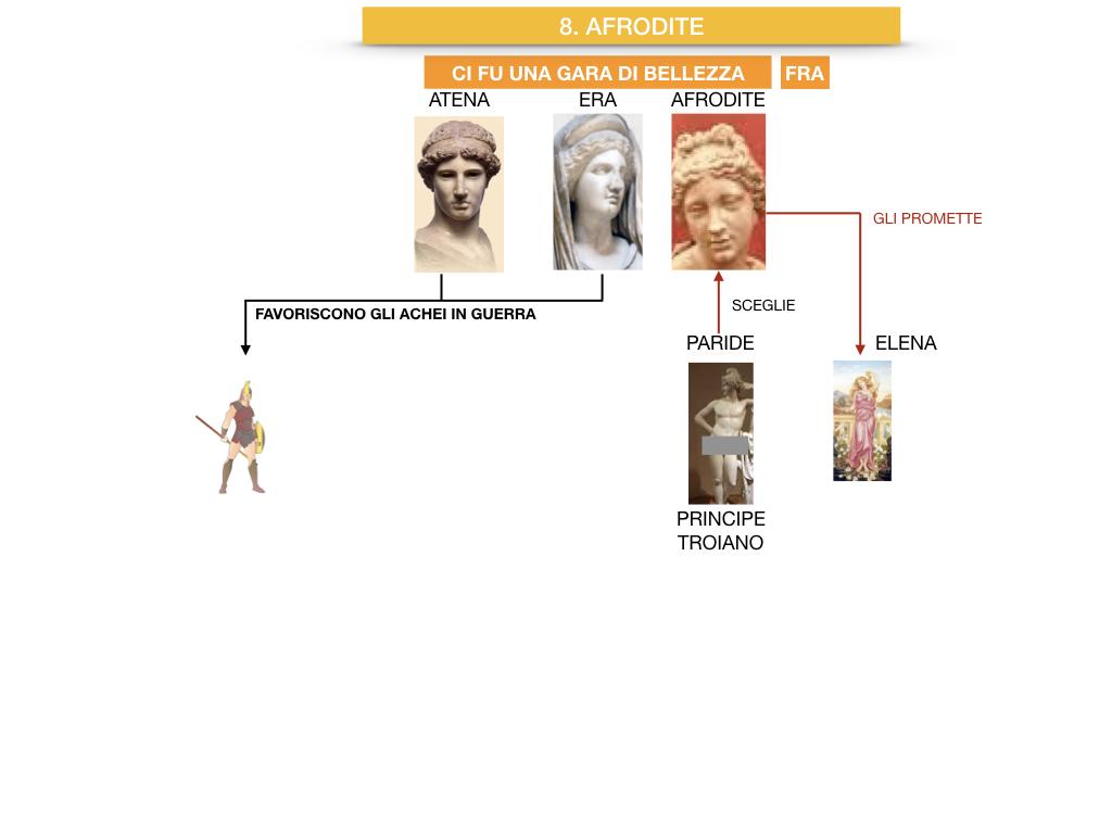 5. EPICA_I PROTAGONISTI_SIMULAZIONE.086