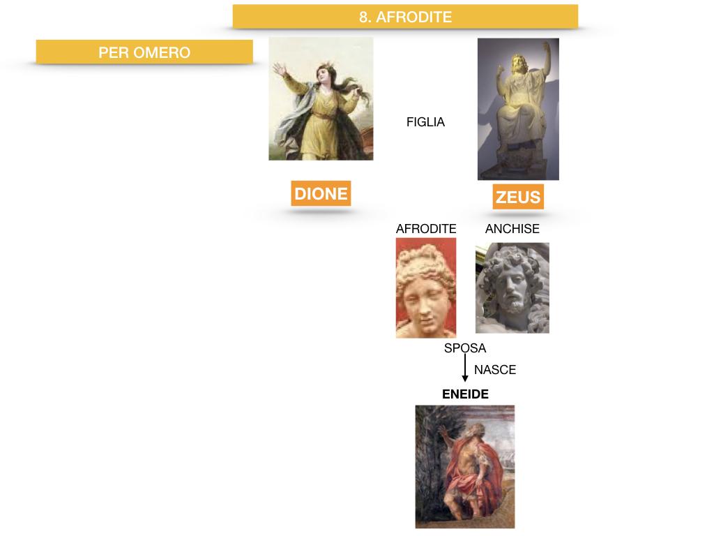 5. EPICA_I PROTAGONISTI_SIMULAZIONE.096