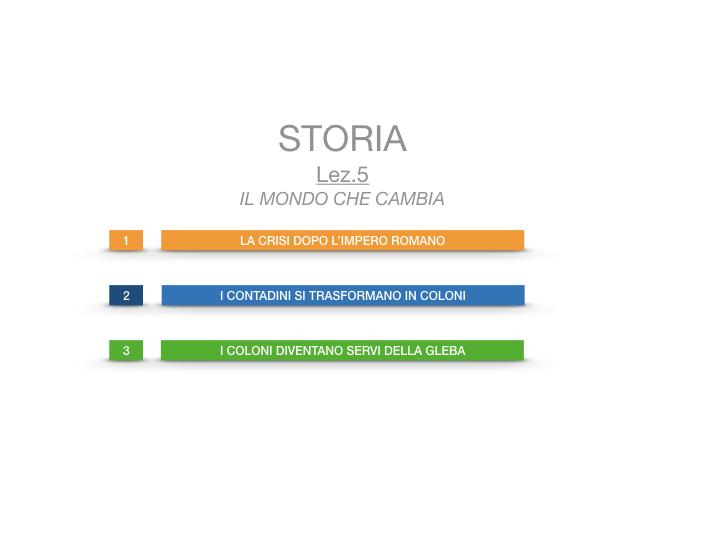 5.STORIA_UN MONDO CHE CAMBIA_SIMULAZIONE.001