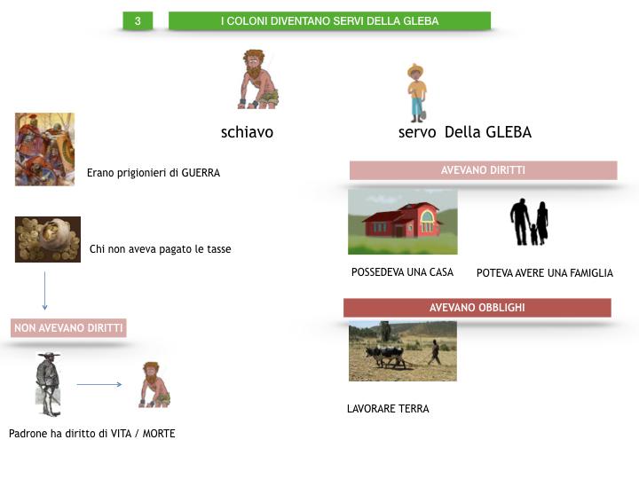 5.STORIA_UN MONDO CHE CAMBIA_SIMULAZIONE.055