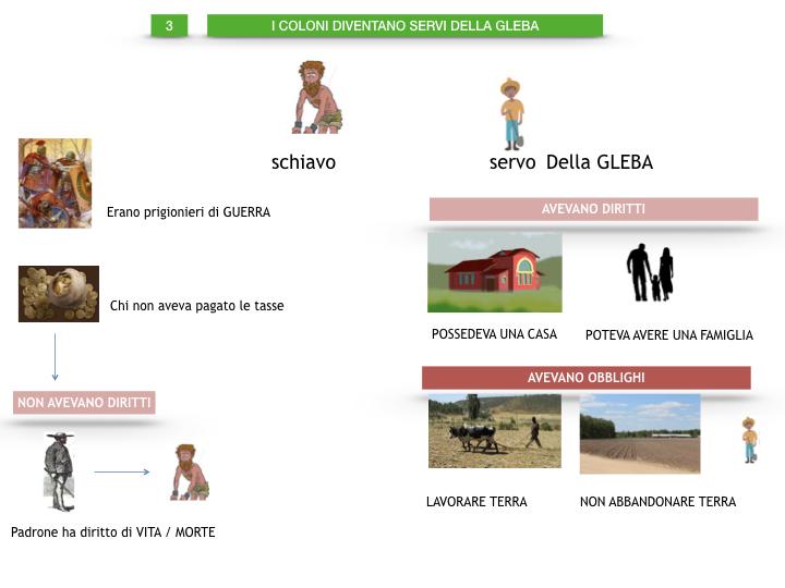 5.STORIA_UN MONDO CHE CAMBIA_SIMULAZIONE.056