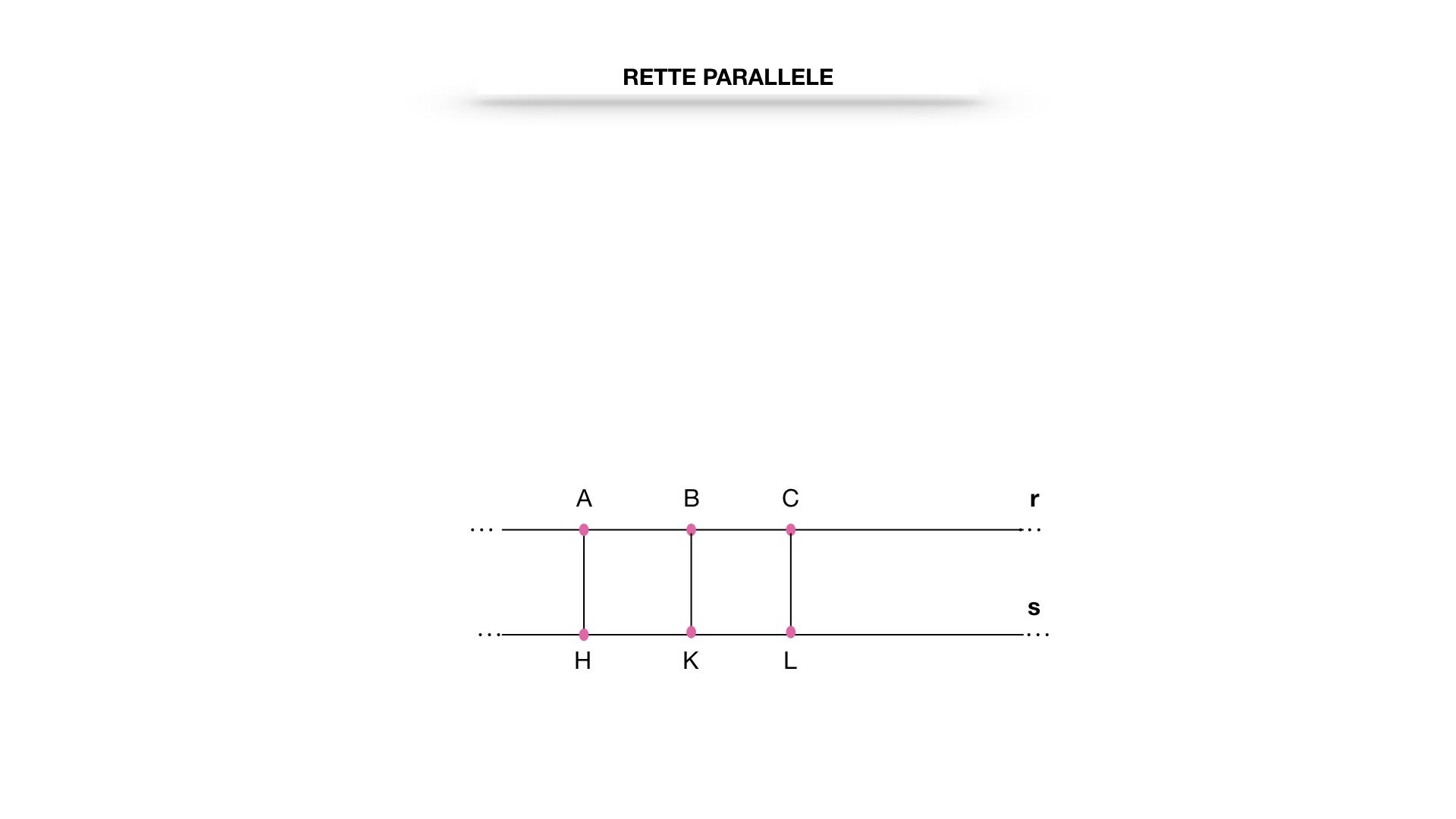 6. RETTE PARALLELE_CARTACEO_SIMULAZIONE_estesa.001