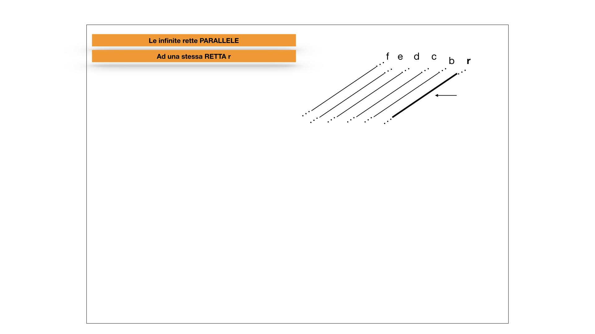 6. RETTE PARALLELE_CARTACEO_SIMULAZIONE_estesa.019