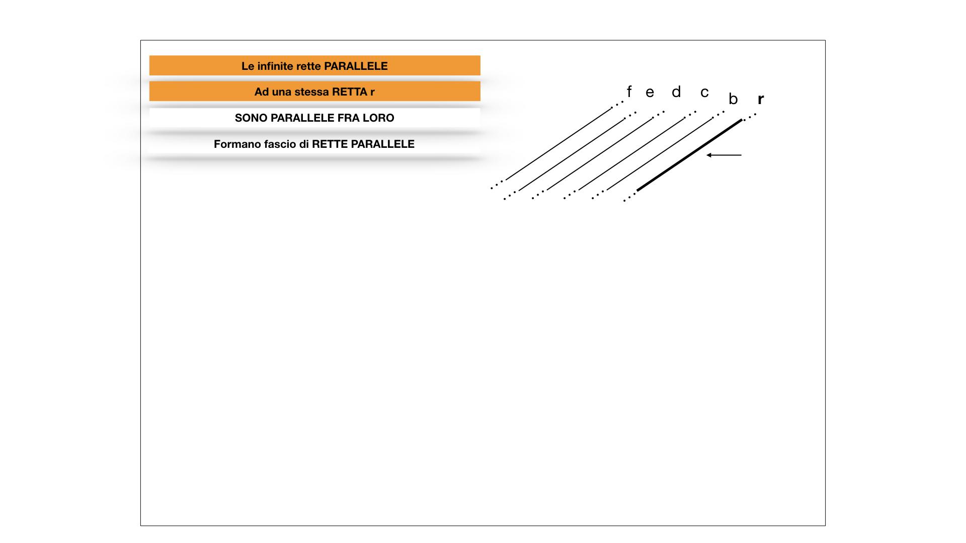 6. RETTE PARALLELE_CARTACEO_SIMULAZIONE_estesa.021