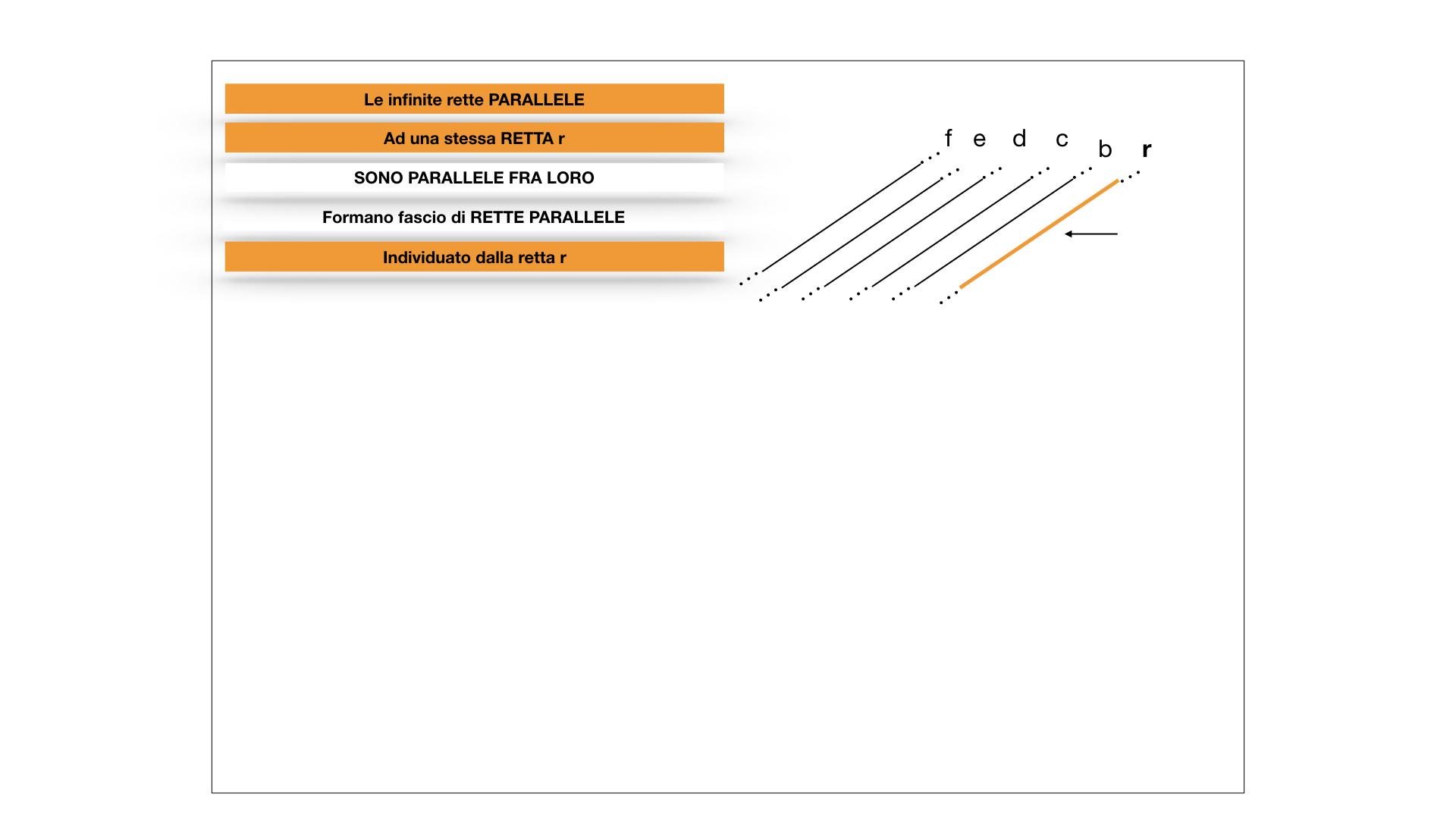6. RETTE PARALLELE_CARTACEO_SIMULAZIONE_estesa.022