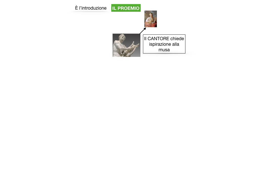 6.I LUOGHI_PROEMIO_SCONTRO ACHILLE E AGAMENNONE_ETTORE E ANDROMACA_SIMULAZIONE.018